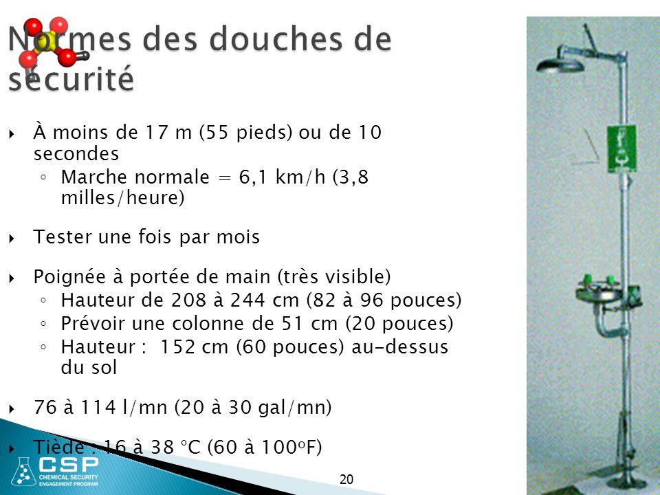 Normes des douches de sécurité  À moins de 17 m (55 pieds) ou de 10 secondes ◦ Marche normale = 6,1 km/h (3,8 milles/heure)  Tester une fois par moi