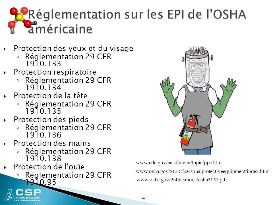 Réglementation sur les EPI de l'OSHA américaine  Protection des yeux et du visage ◦ Réglementation 29 CFR 1910.133  Protection respiratoire ◦ Réglem