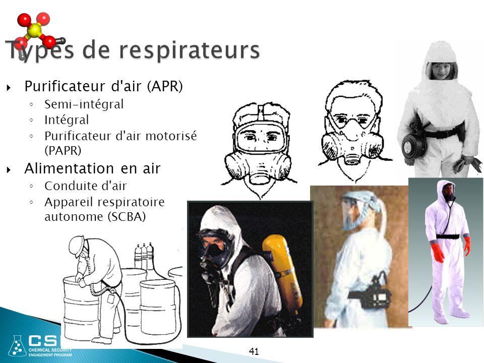 Types de respirateurs  Purificateur d'air (APR) ◦ Semi-intégral ◦ Intégral ◦ Purificateur d'air motorisé (PAPR)  Alimentation en air ◦ Conduite d'ai