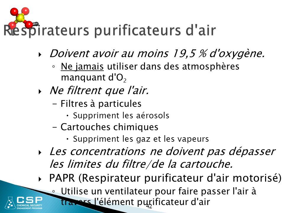 Respirateurs purificateurs d'air  Doivent avoir au moins 19,5 % d'oxygène. ◦ Ne jamais utiliser dans des atmosphères manquant d'O 2  Ne filtrent que
