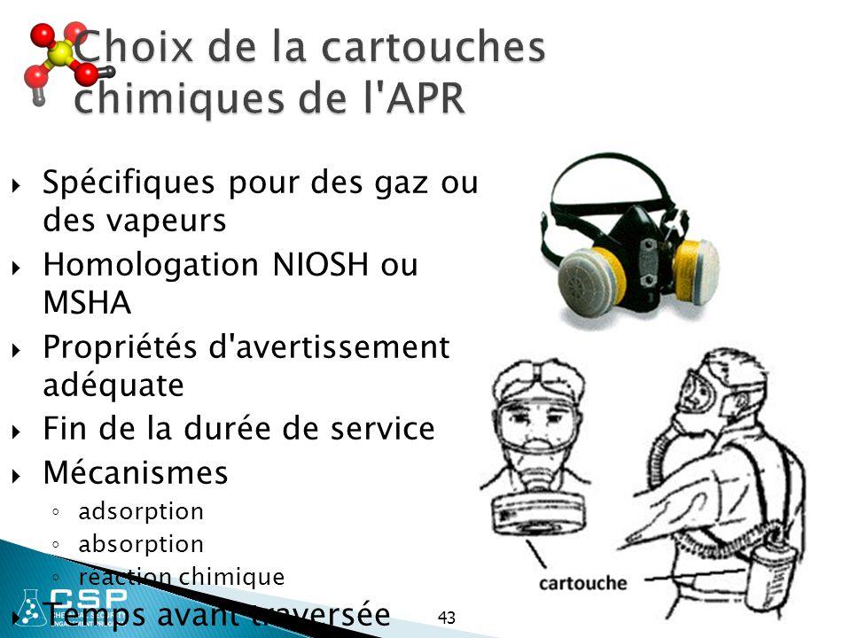 Choix de la cartouches chimiques de l'APR  Spécifiques pour des gaz ou des vapeurs  Homologation NIOSH ou MSHA  Propriétés d'avertissement adéquate