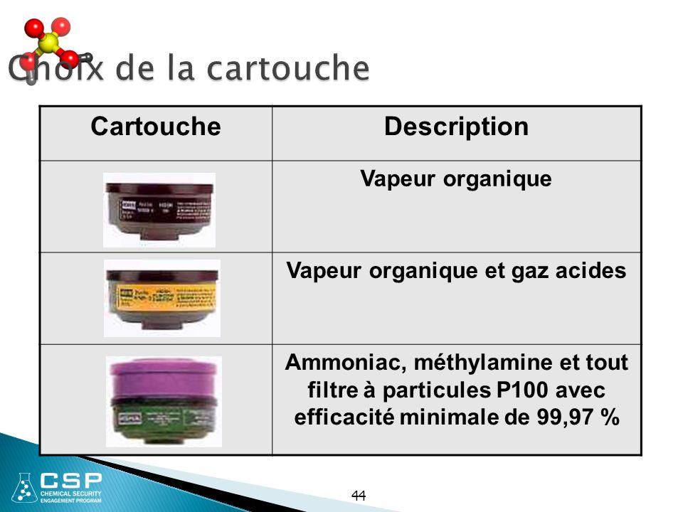 Choix de la cartouche CartoucheDescription Vapeur organique Vapeur organique et gaz acides Ammoniac, méthylamine et tout filtre à particules P100 avec