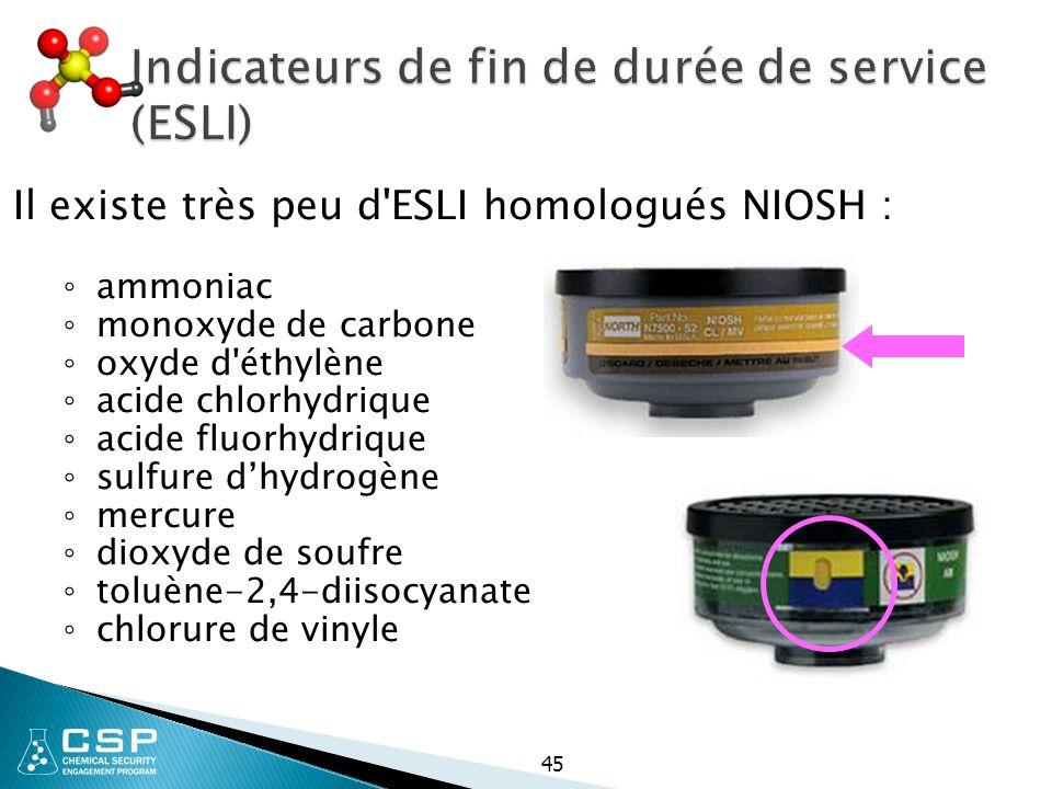 Indicateurs de fin de durée de service (ESLI) Il existe très peu d'ESLI homologués NIOSH : ◦ ammoniac ◦ monoxyde de carbone ◦ oxyde d'éthylène ◦ acide