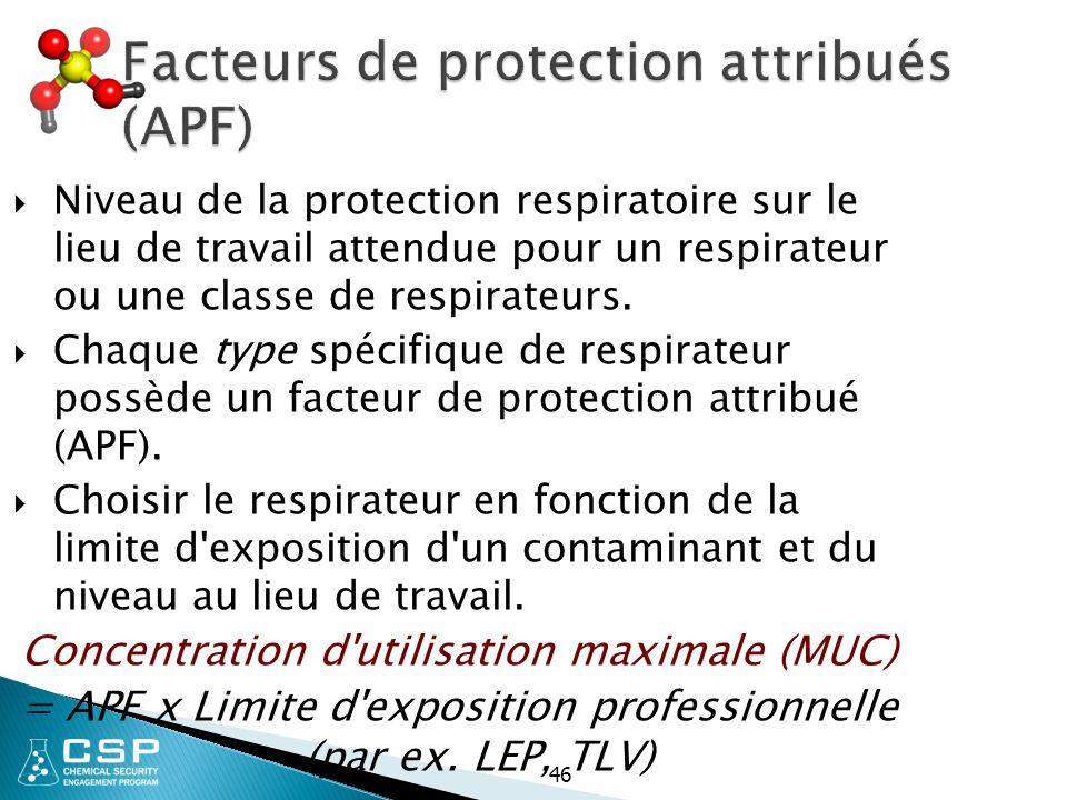 Facteurs de protection attribués (APF)  Niveau de la protection respiratoire sur le lieu de travail attendue pour un respirateur ou une classe de res