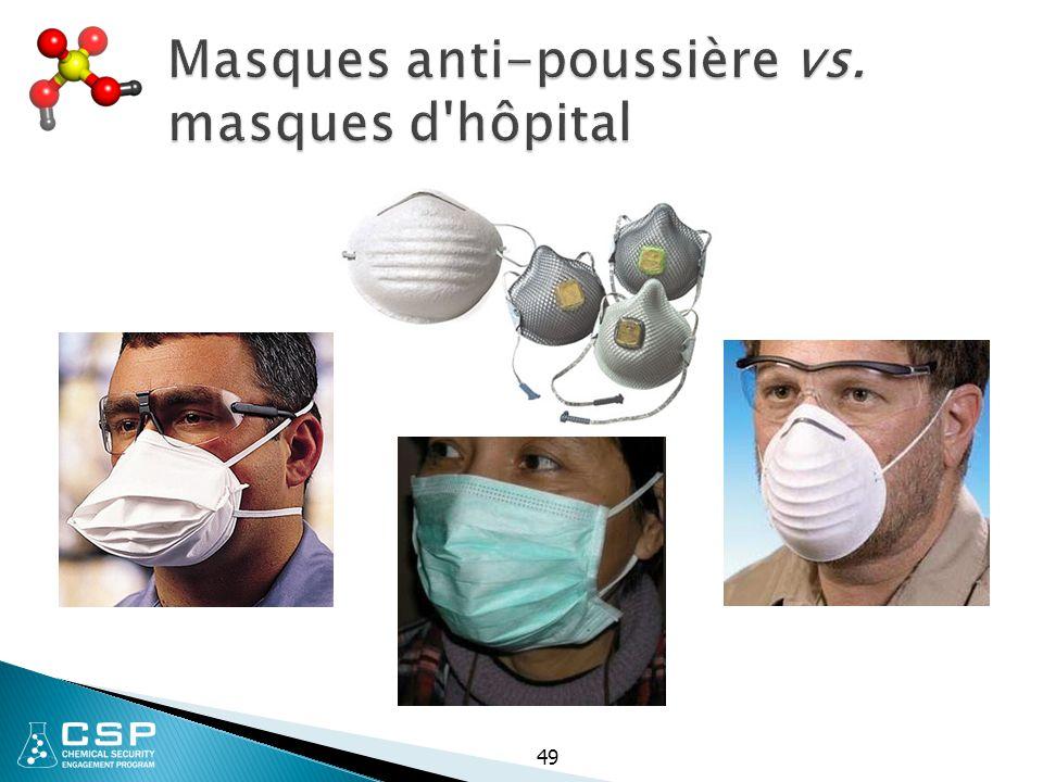 Masques anti-poussière vs. masques d'hôpital 49