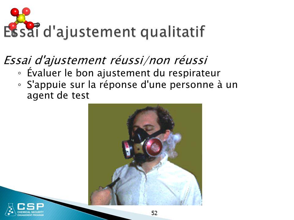 Essai d'ajustement qualitatif Essai d'ajustement réussi/non réussi ◦ Évaluer le bon ajustement du respirateur ◦ S'appuie sur la réponse d'une personne