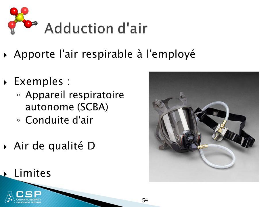 Adduction d'air  Apporte l'air respirable à l'employé  Exemples : ◦ Appareil respiratoire autonome (SCBA) ◦ Conduite d'air  Air de qualité D  Limi