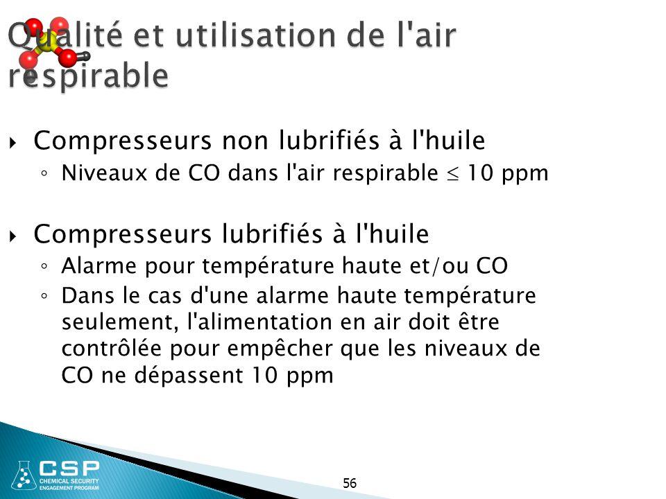 Qualité et utilisation de l'air respirable  Compresseurs non lubrifiés à l'huile ◦ Niveaux de CO dans l'air respirable  10 ppm  Compresseurs lubrif