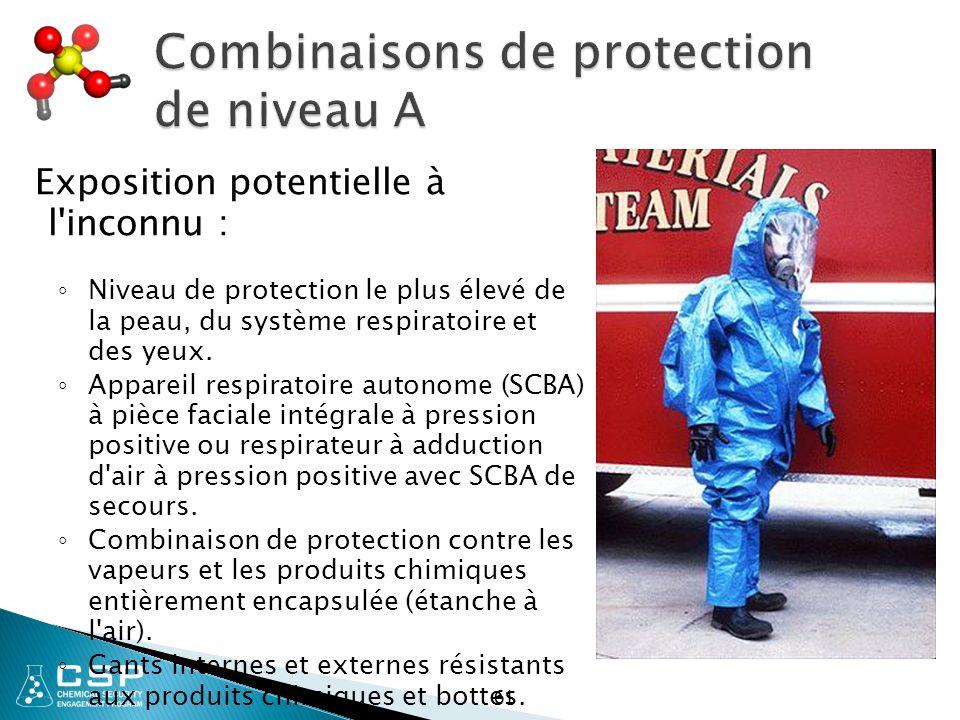 Combinaisons de protection de niveau A Exposition potentielle à l'inconnu : ◦ Niveau de protection le plus élevé de la peau, du système respiratoire e
