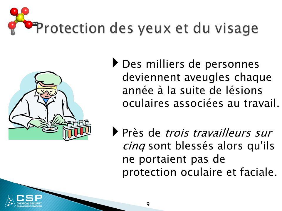 Protection des yeux et du visage  Des milliers de personnes deviennent aveugles chaque année à la suite de lésions oculaires associées au travail. 