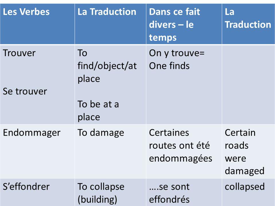 Les VerbesLa TraductionDans ce fait divers – le temps La Traduction Trouver Se trouver To find/object/at place To be at a place On y trouve= One finds