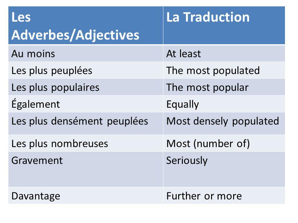 Les Adverbes/Adjectives La Traduction Au moinsAt least Les plus peupléesThe most populated Les plus populairesThe most popular ÉgalementEqually Les pl
