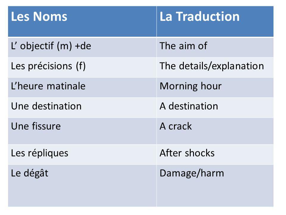 Les NomsLa Traduction L' objectif (m) +deThe aim of Les précisions (f)The details/explanation L'heure matinaleMorning hour Une destinationA destinatio