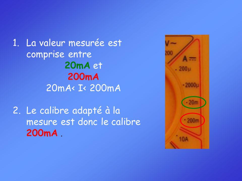 1.La valeur mesurée est comprise entre 20mA et 200mA 20mA< I< 200mA 2.