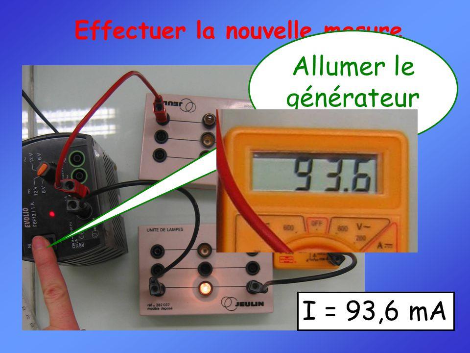 Effectuer la nouvelle mesure Allumer le générateur I = 93,6 mA
