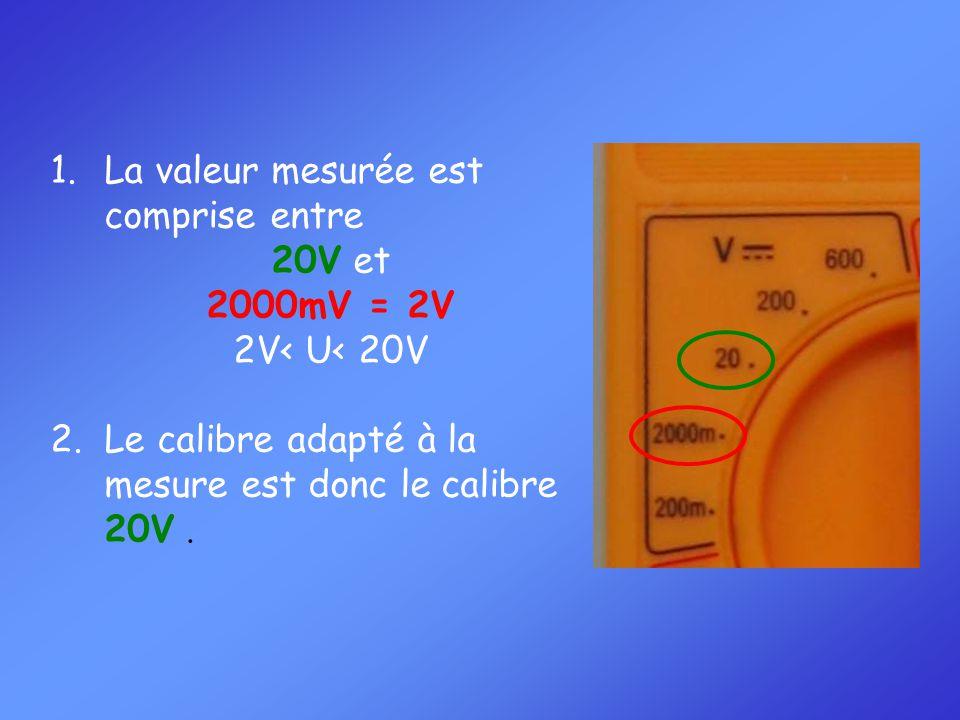 1.La valeur mesurée est comprise entre 20V et 2000mV = 2V 2V< U< 20V 2.