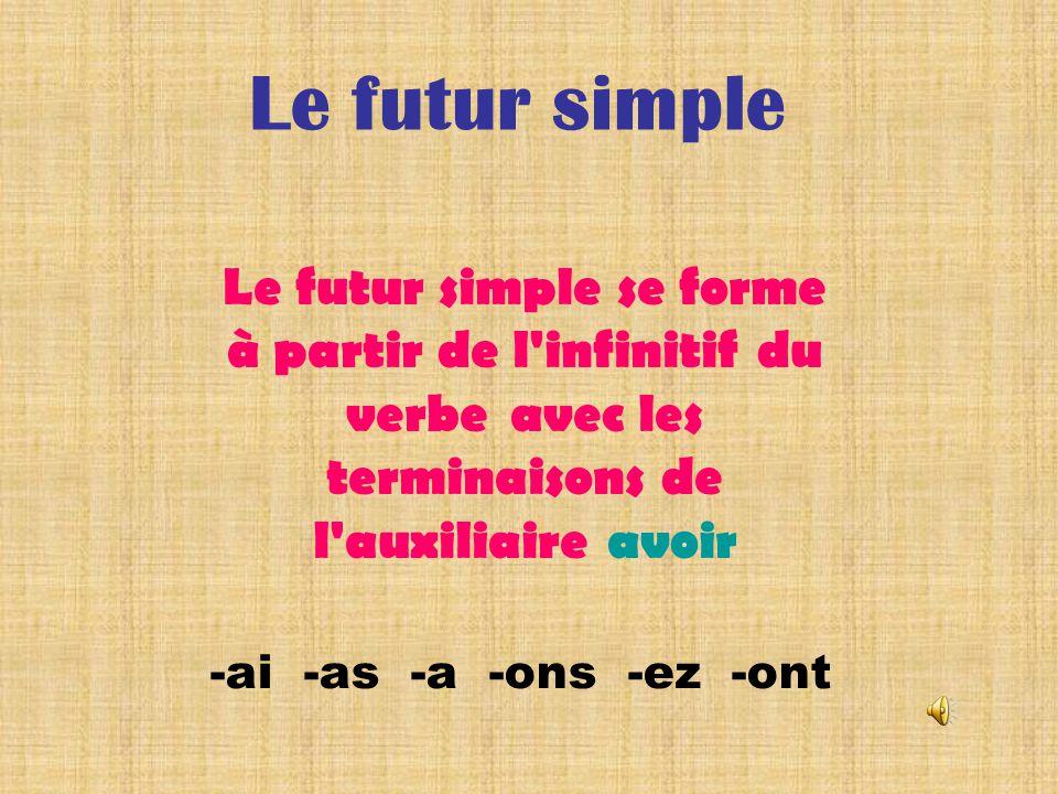 Le futur simple Le futur simple se forme à partir de l infinitif du verbe avec les terminaisons de l auxiliaire avoir -ai -as -a -ons -ez -ont