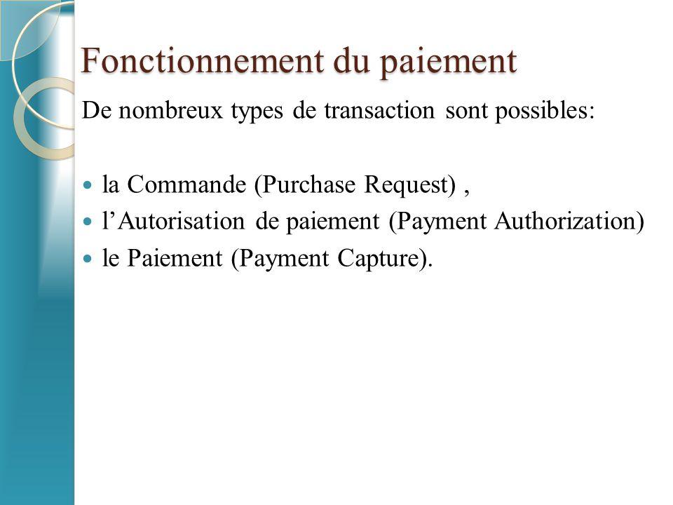 Fonctionnement du paiement De nombreux types de transaction sont possibles: la Commande (Purchase Request), l'Autorisation de paiement (Payment Author