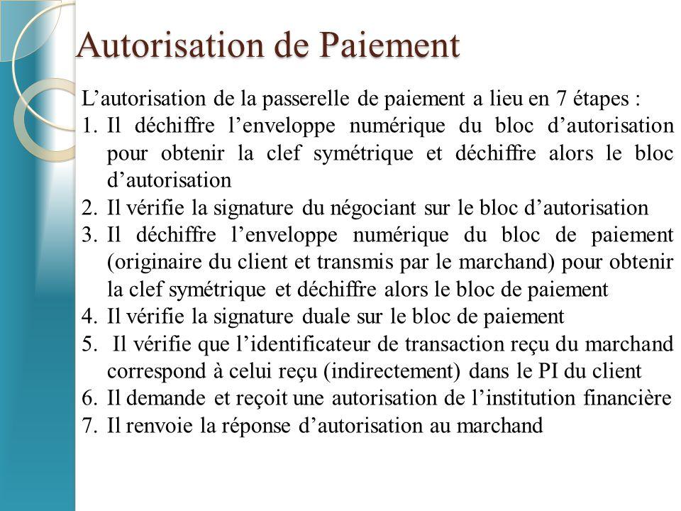 Autorisation de Paiement L'autorisation de la passerelle de paiement a lieu en 7 étapes : 1.Il déchiffre l'enveloppe numérique du bloc d'autorisation