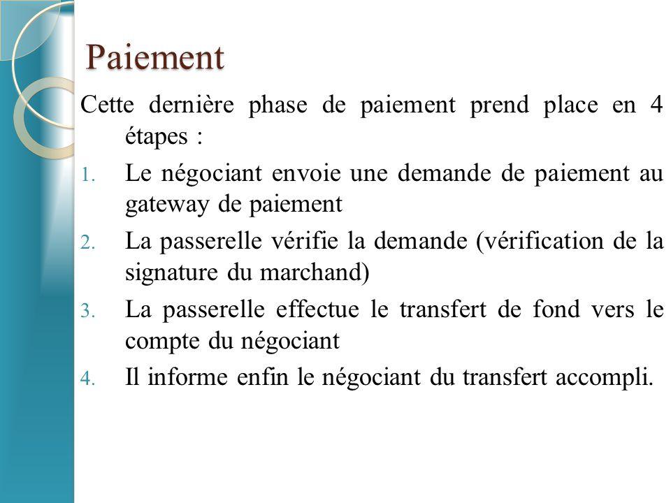 Paiement Cette dernière phase de paiement prend place en 4 étapes : 1. Le négociant envoie une demande de paiement au gateway de paiement 2. La passer