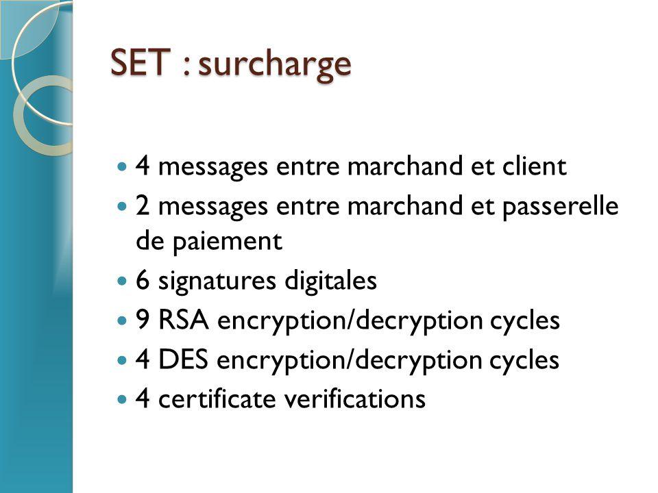 SET : surcharge 4 messages entre marchand et client 2 messages entre marchand et passerelle de paiement 6 signatures digitales 9 RSA encryption/decryp