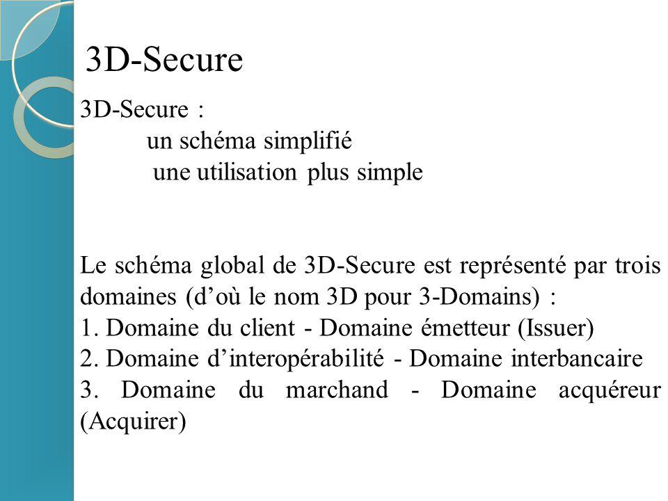 3D-Secure 3D-Secure : un schéma simplifié une utilisation plus simple Le schéma global de 3D-Secure est représenté par trois domaines (d'où le nom 3D