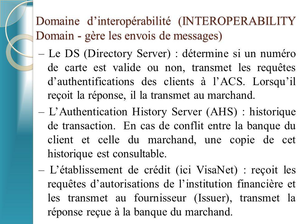 Domaine d'interopérabilité (INTEROPERABILITY Domain - gère les envois de messages) – Le DS (Directory Server) : détermine si un numéro de carte est va