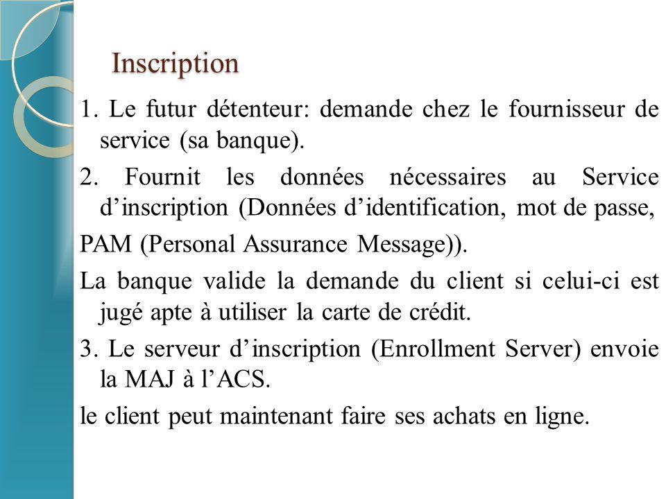 Inscription 1. Le futur détenteur: demande chez le fournisseur de service (sa banque). 2. Fournit les données nécessaires au Service d'inscription (Do
