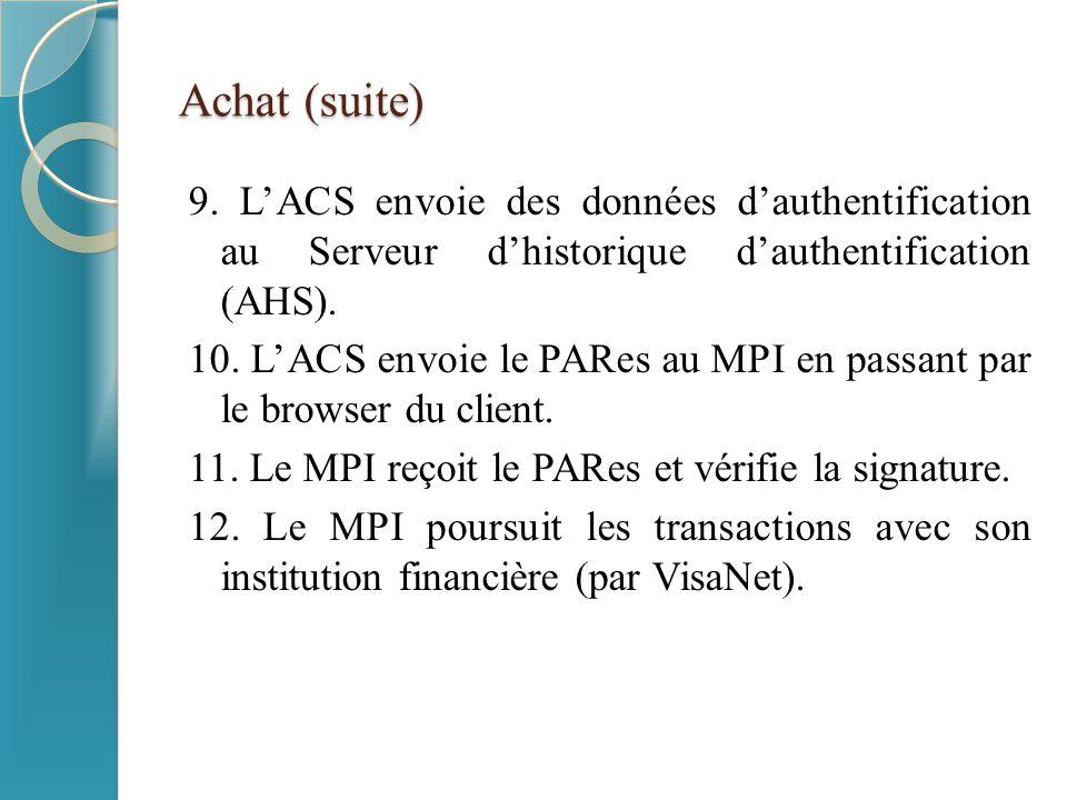 Achat (suite) 9. L'ACS envoie des données d'authentification au Serveur d'historique d'authentification (AHS). 10. L'ACS envoie le PARes au MPI en pas