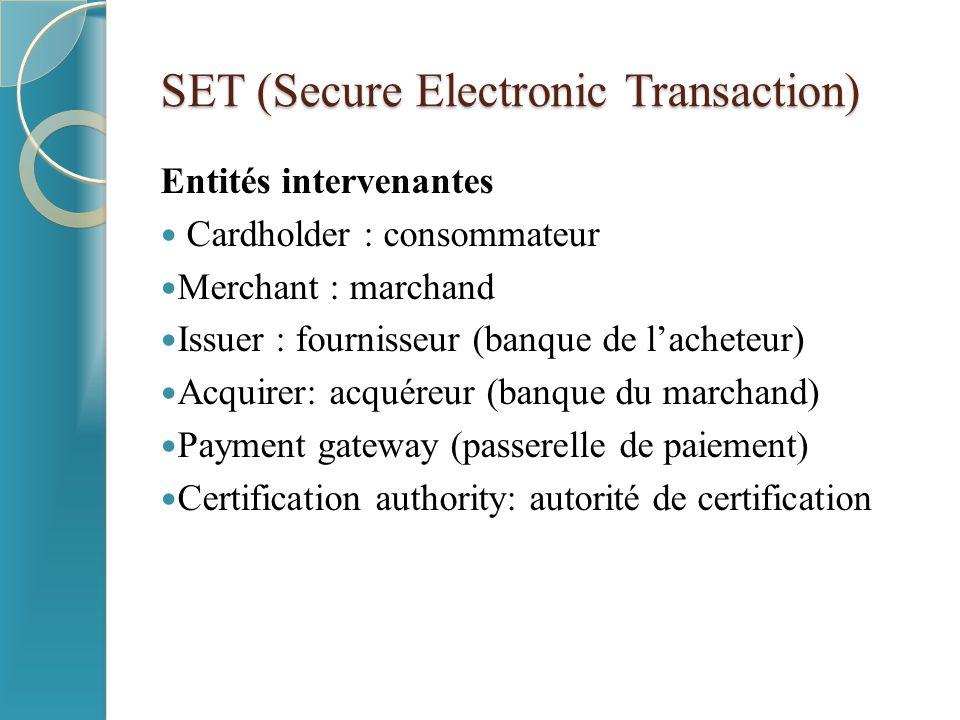 SET (Secure Electronic Transaction) Entités intervenantes Cardholder : consommateur Merchant : marchand Issuer : fournisseur (banque de l'acheteur) Ac