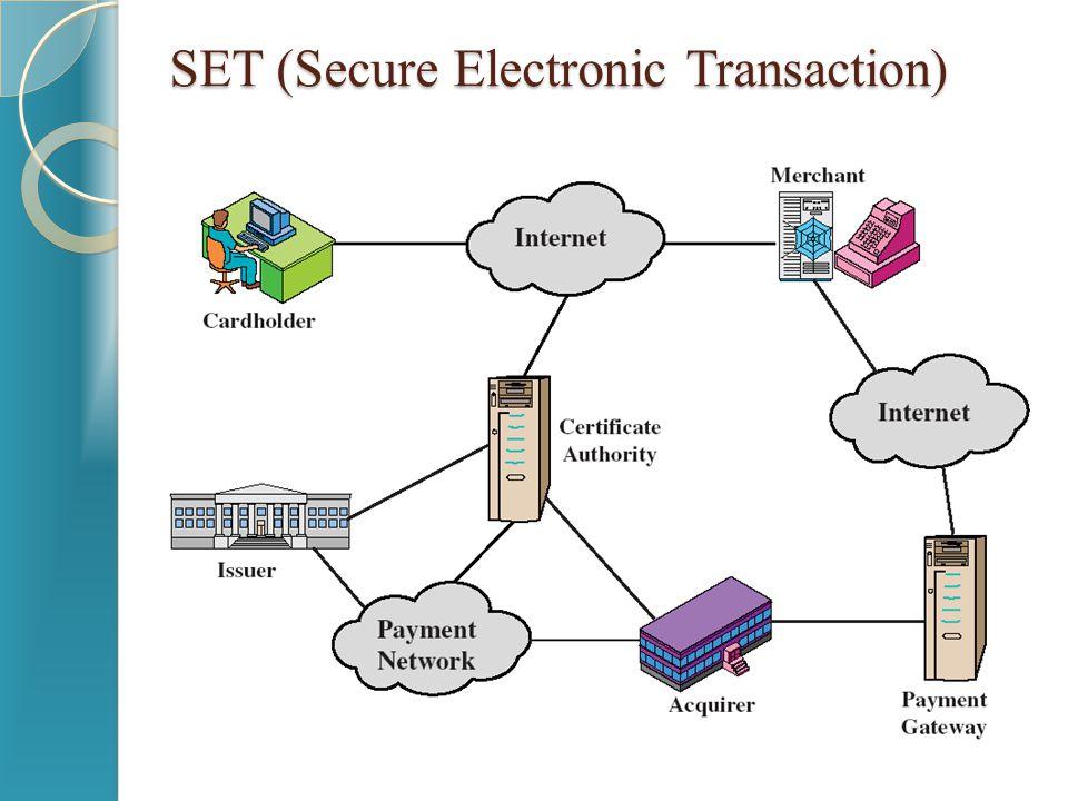 SET : surcharge 4 messages entre marchand et client 2 messages entre marchand et passerelle de paiement 6 signatures digitales 9 RSA encryption/decryption cycles 4 DES encryption/decryption cycles 4 certificate verifications