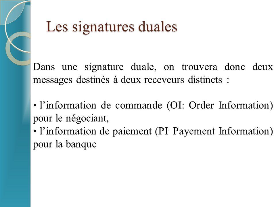 Les signatures duales Dans une signature duale, on trouvera donc deux messages destinés à deux receveurs distincts : l'information de commande (OI: Or