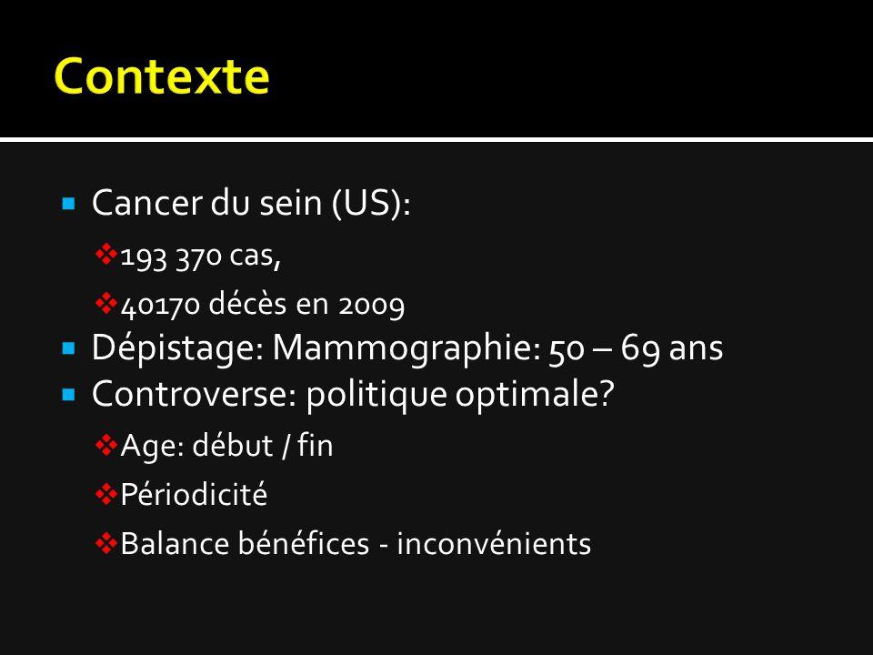  Cancer du sein (US):  193 370 cas,  40170 décès en 2009  Dépistage: Mammographie: 50 – 69 ans  Controverse: politique optimale?  Age: début / f