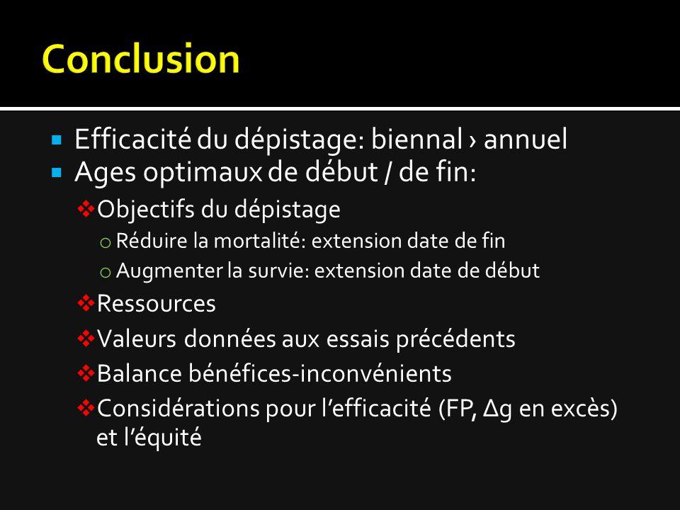  Efficacité du dépistage: biennal › annuel  Ages optimaux de début / de fin:  Objectifs du dépistage o Réduire la mortalité: extension date de fin