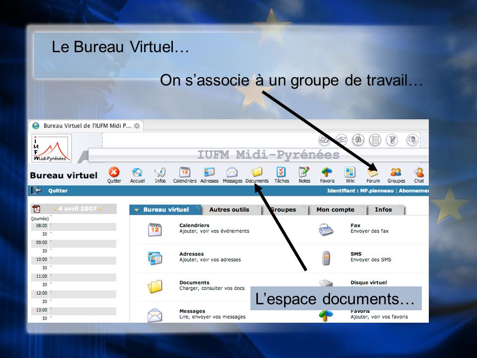Le Bureau Virtuel… On sassocie à un groupe de travail… Lespace documents…