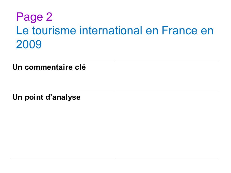Page 2 Le tourisme international en France en 2009 Un commentaire clé Un point danalyse