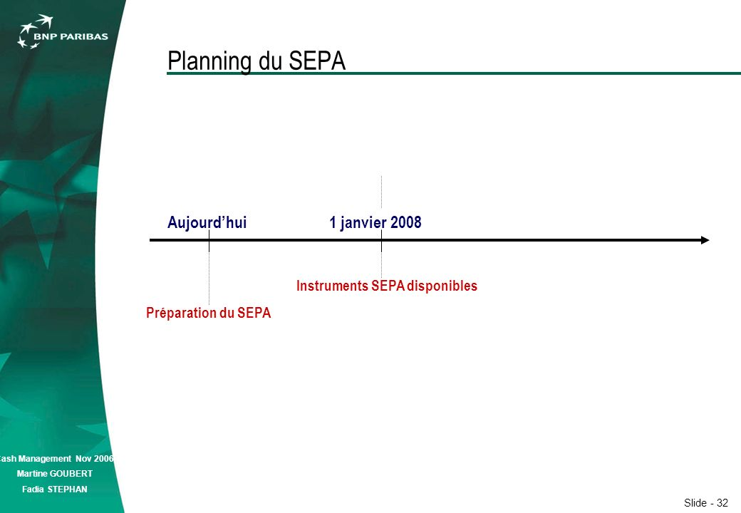 Slide - 32 Cash Management Nov 2006 Martine GOUBERT Fadia STEPHAN Planning du SEPA Aujourdhui1 janvier 2008 Préparation du SEPA Instruments SEPA disponibles