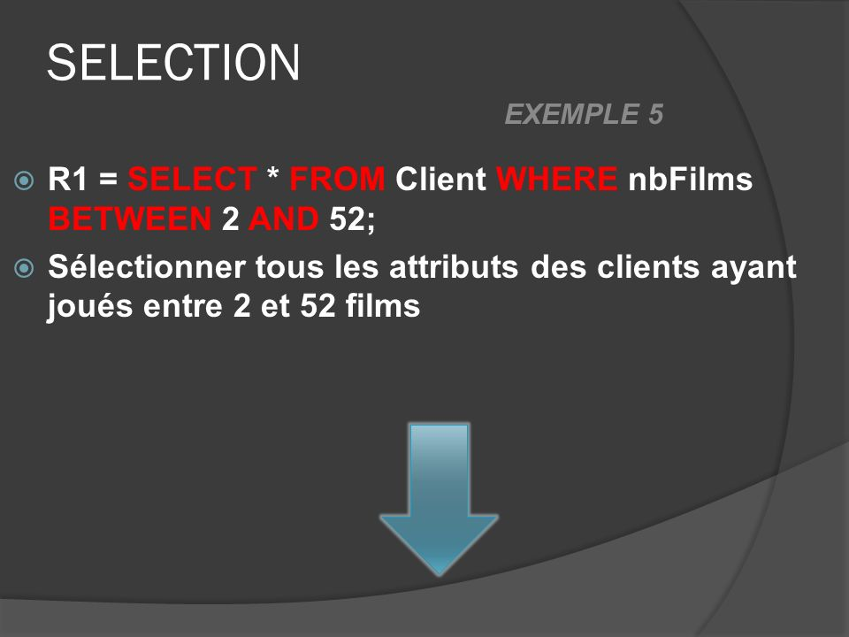 SELECTION R1 = SELECT * FROM Client WHERE nbFilms BETWEEN 2 AND 52; Sélectionner tous les attributs des clients ayant joués entre 2 et 52 films EXEMPLE 5
