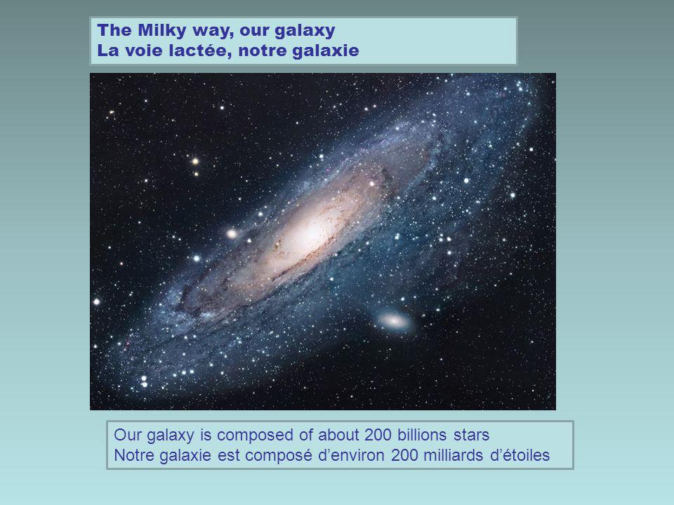 The Milky way, our galaxy La voie lactée, notre galaxie Our galaxy is composed of about 200 billions stars Notre galaxie est composé denviron 200 milliards détoiles