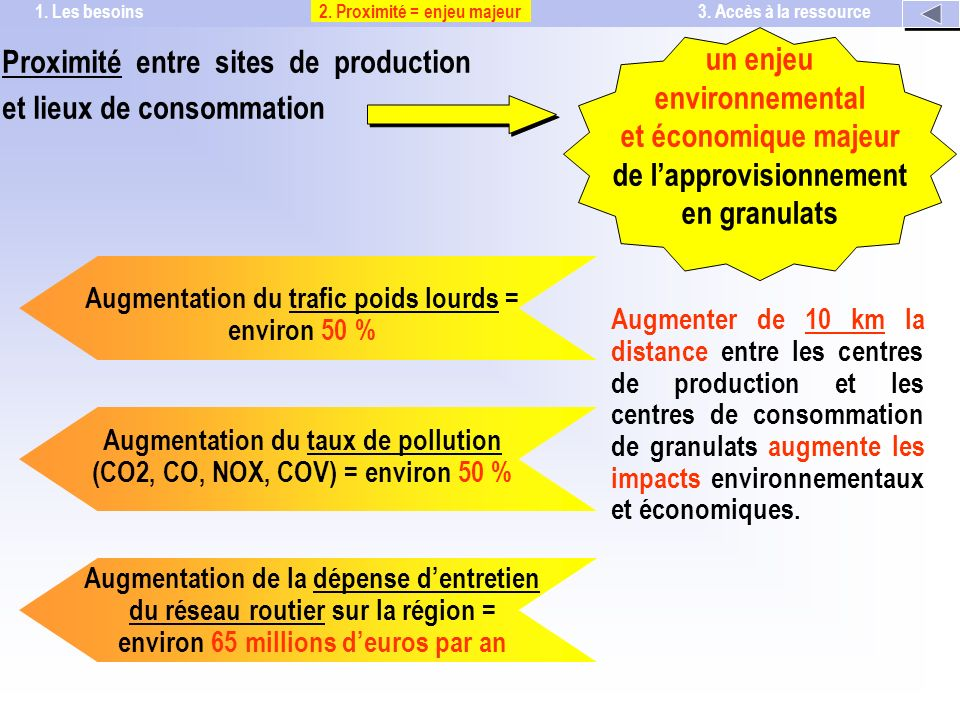 Augmentation du trafic poids lourds = environ 50 % Augmentation du taux de pollution (CO2, CO, NOX, COV) = environ 50 % Augmentation de la dépense dentretien du réseau routier sur la région = environ 65 millions deuros par an 2.