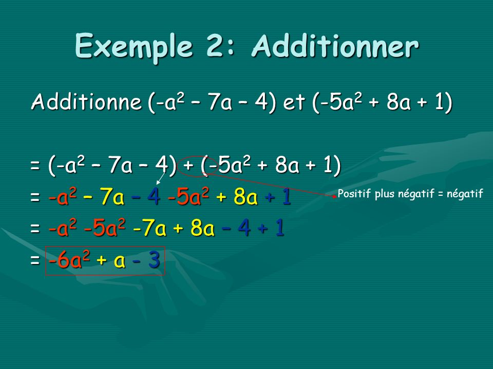 Exemple 2: Additionner Additionne (-a 2 – 7a – 4) et (-5a 2 + 8a + 1) = (-a 2 – 7a – 4) + (-5a 2 + 8a + 1) = -a 2 – 7a – 4 -5a 2 + 8a + 1 = -a 2 -5a 2 -7a + 8a – = -6a 2 + a - 3 Positif plus négatif = négatif