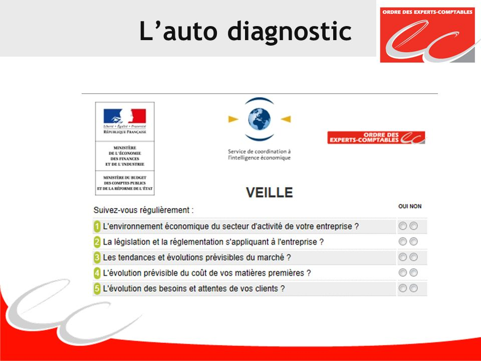 Lauto diagnostic