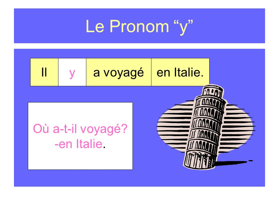 Le Pronom y Le pronom y répond à la question où .
