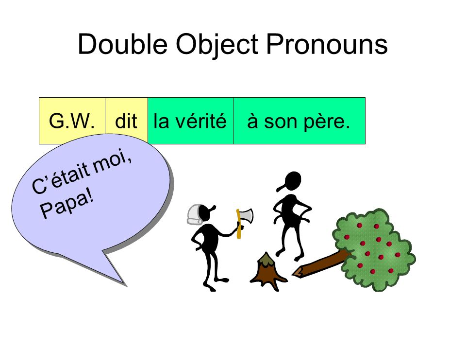 Double Object Pronouns Youd better learn this chart.