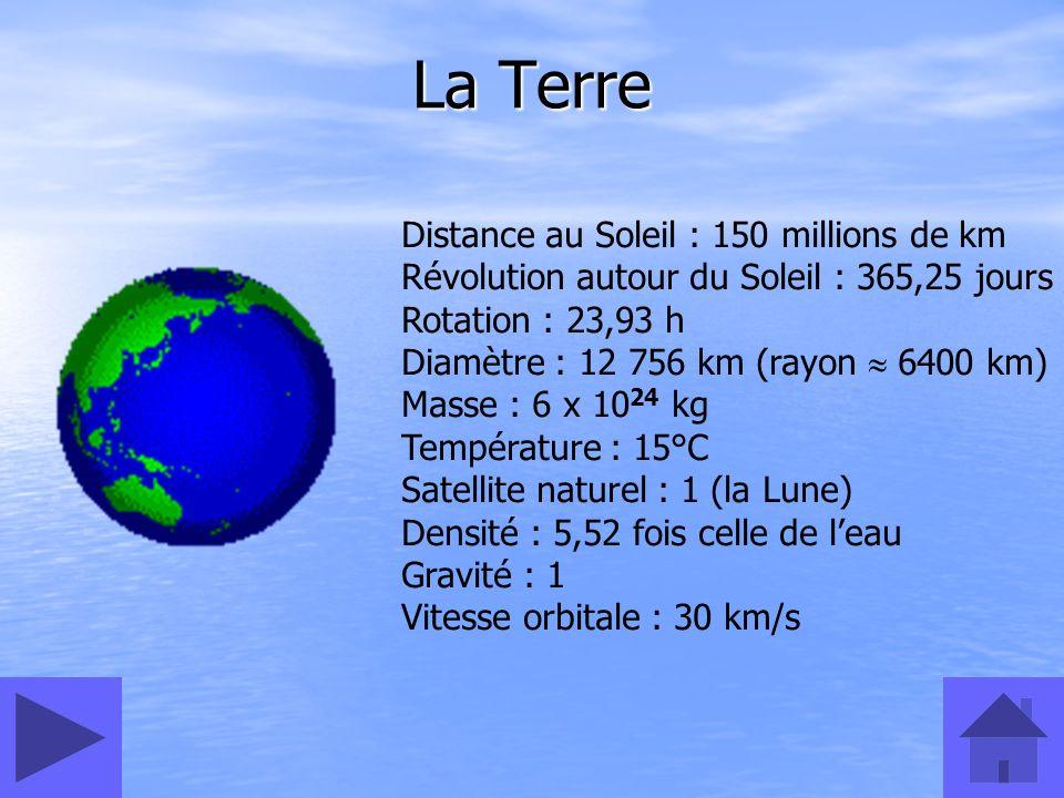 diametre de la terre en km