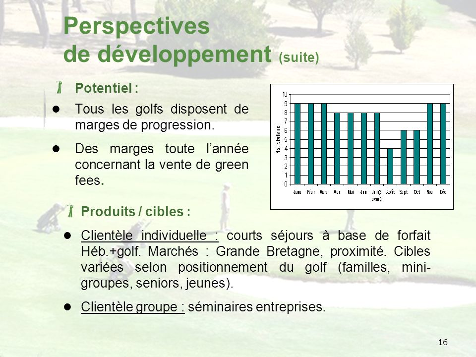 16 Perspectives de développement (suite) Potentiel : Tous les golfs disposent de marges de progression.
