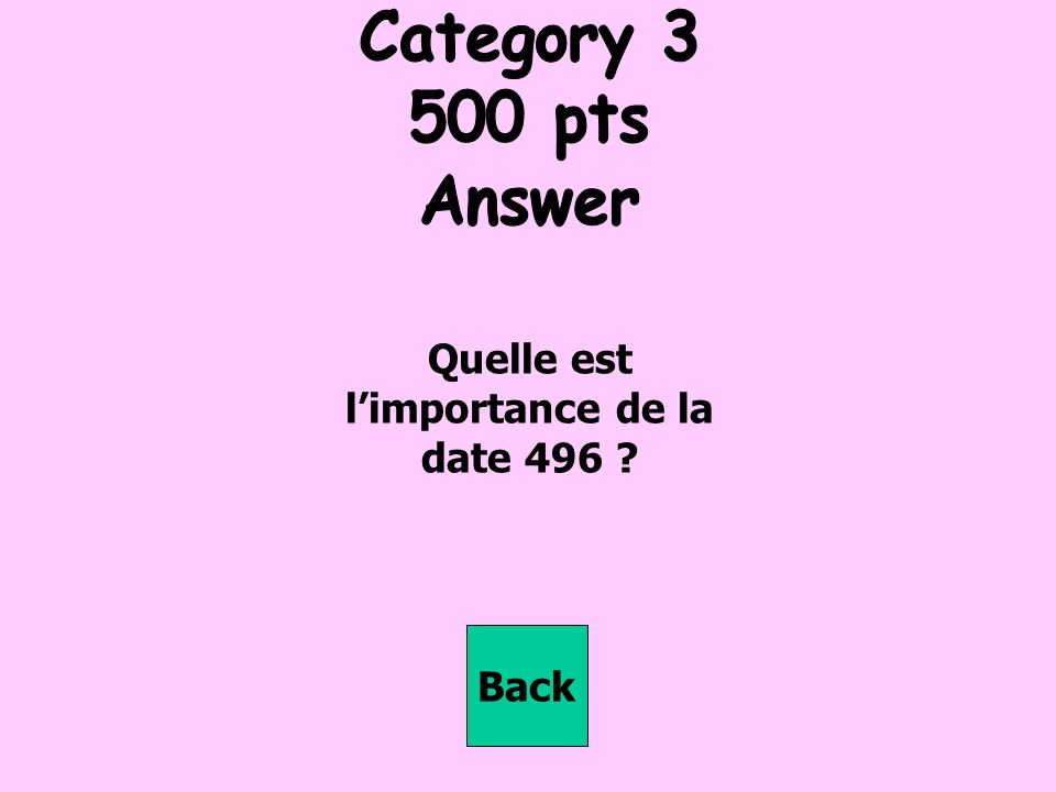 Quelle est limportance de la date 496 Back