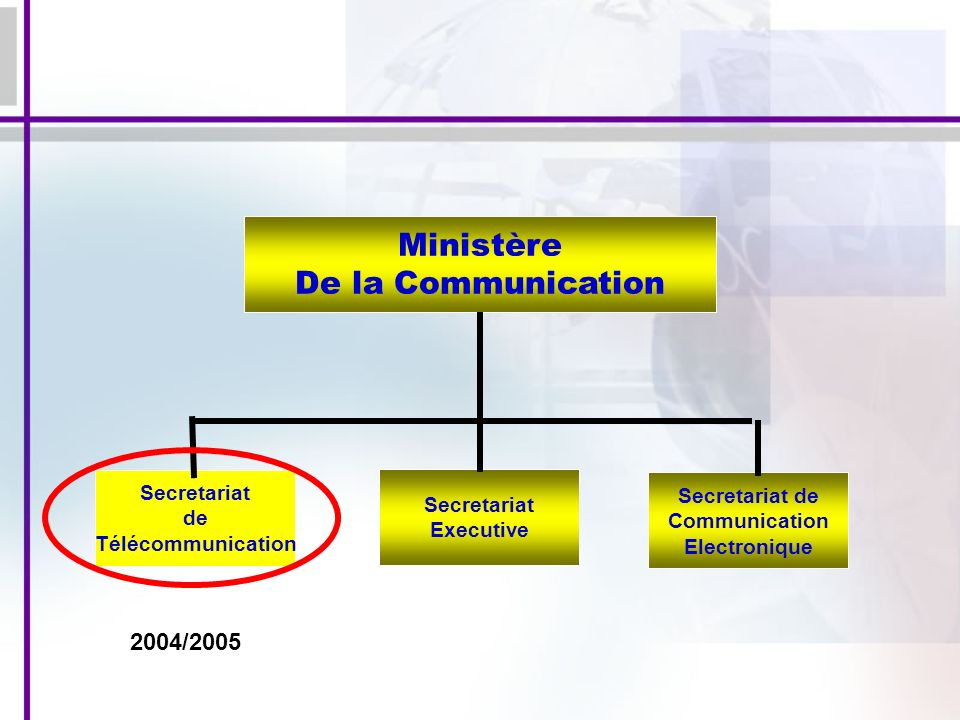 Ministère De la Communication Secretariat de Télécommunication Secretariat de Communication Electronique Secretariat Executive 2004/2005