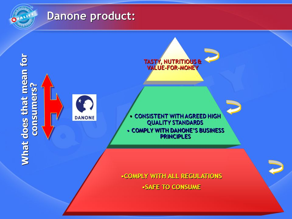 Danone product: What does that mean for consumers.