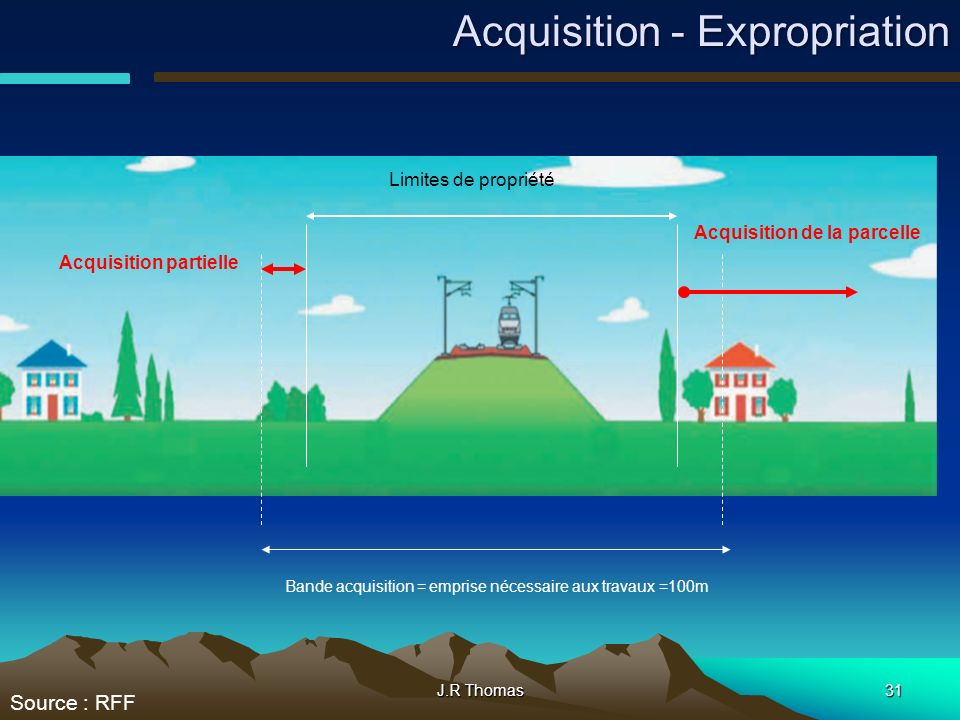 J.R Thomas31 Bande acquisition = emprise nécessaire aux travaux =100m Limites de propriété Acquisition partielle Acquisition de la parcelle Source : RFF Acquisition - Expropriation